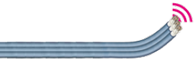 chainflex® 高柔性电缆
